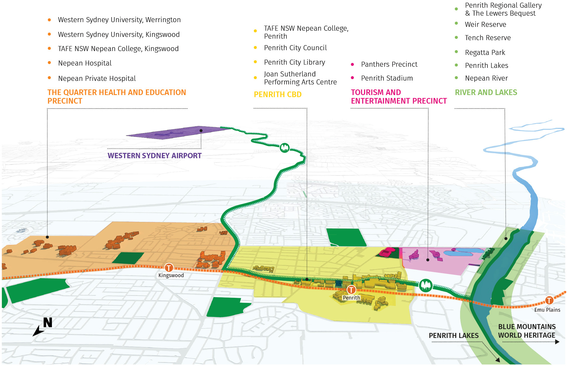Figure 35: Diagram showing Greater Penrith.