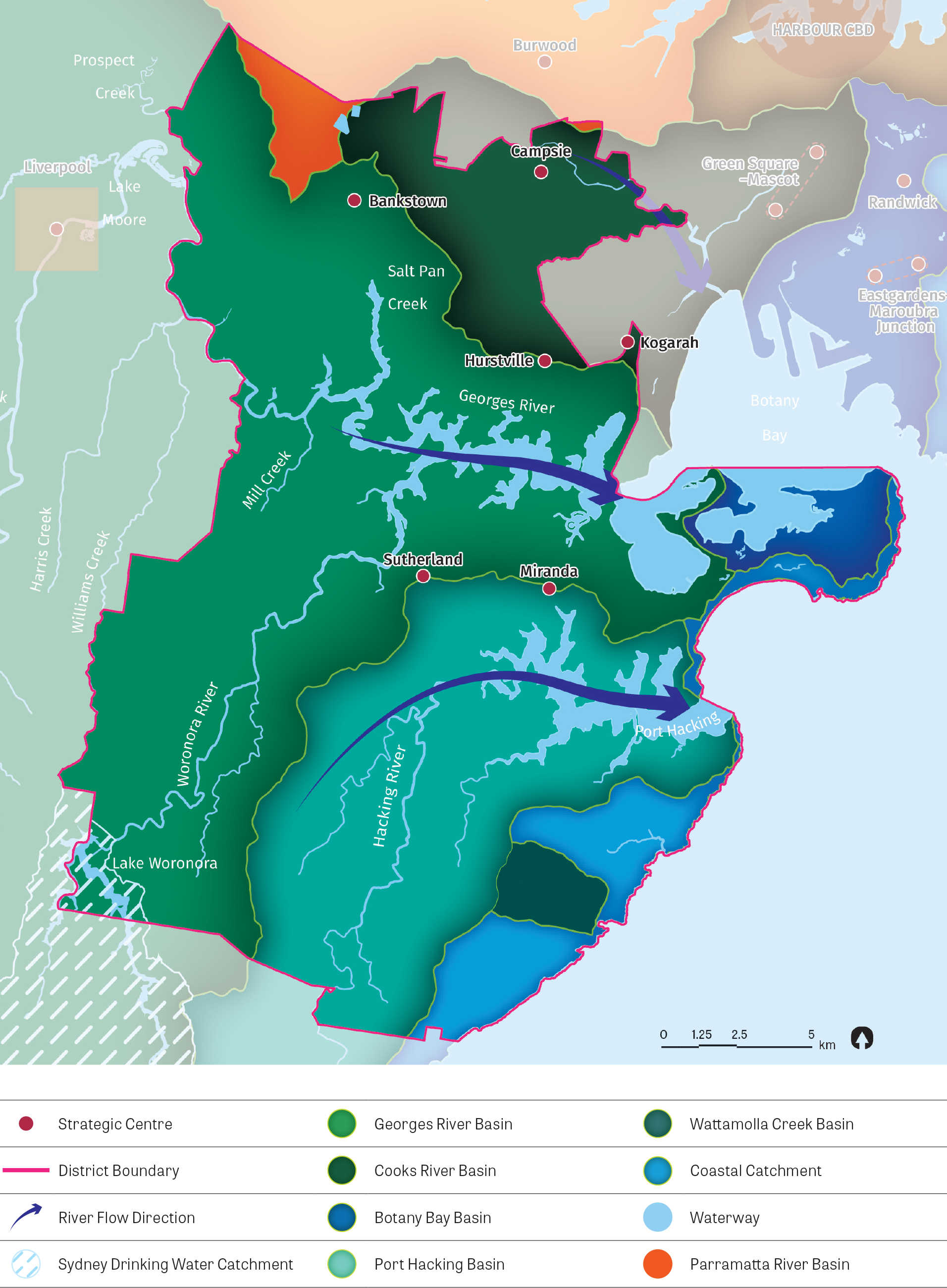 A stylised map showing the river catchments and waterways, including coastal catchment, river flow direction and the Sydney drinking water catchment.